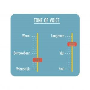 Een overzicht met een schuifsysteem om voice-over instructie te geven tone-of-voice