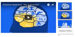 miniatuur upload alzheimer nederland wat is dementie