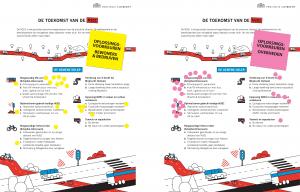 Infographic bijeenkomst N201 oplossingen
